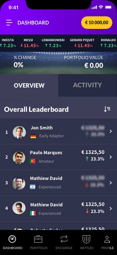 Dashboard v7 - Mobile - TAB-OVERVIEW - Overall Leaderboard - Header Scrolled 2 - iPhone Screen